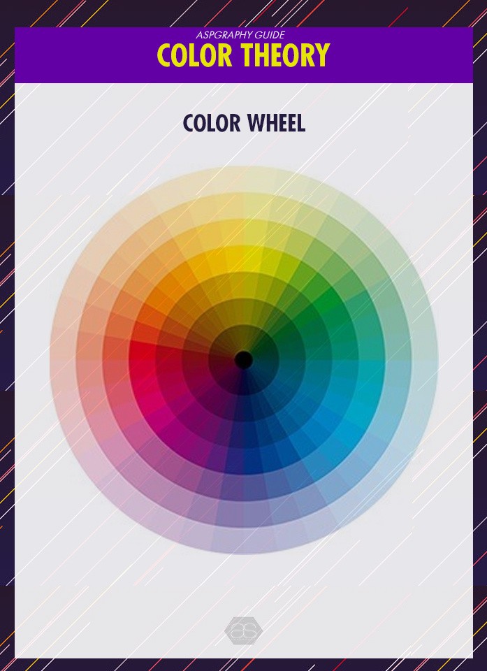Color science for photo editing